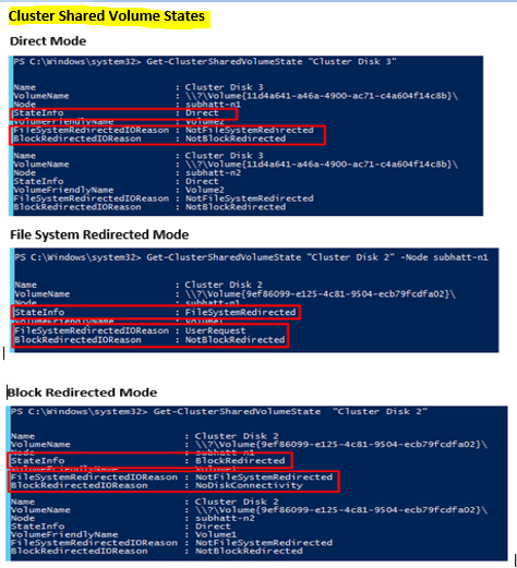 Cluster Shared Volume – Ram's Virtual Tech Site